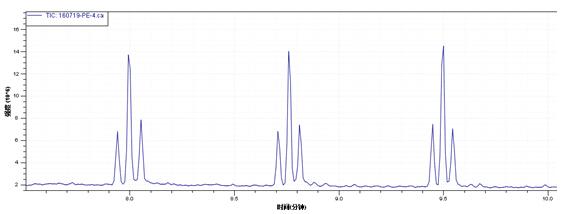热裂解-气相色谱质谱联用仪在聚合物分析中的应用