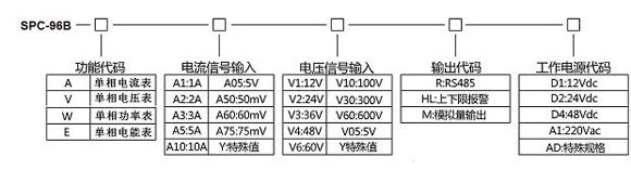 交流电压表 苏州迅鹏SPC-96BV