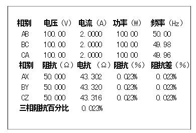 三相测量结果显示界面